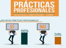 infografía-Prácticas-laborales1.png