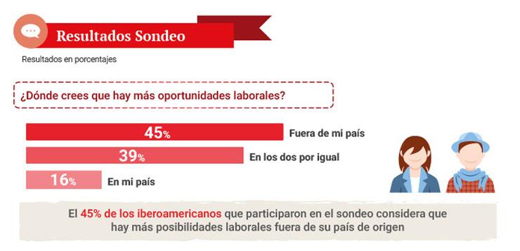 Infografia_movilidad.jpg