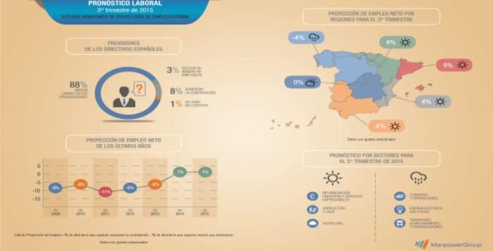 Infografia-MEOS-3Q15_DESTACADA.jpg