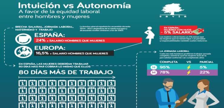 infografía_Focus29_destacada.jpg