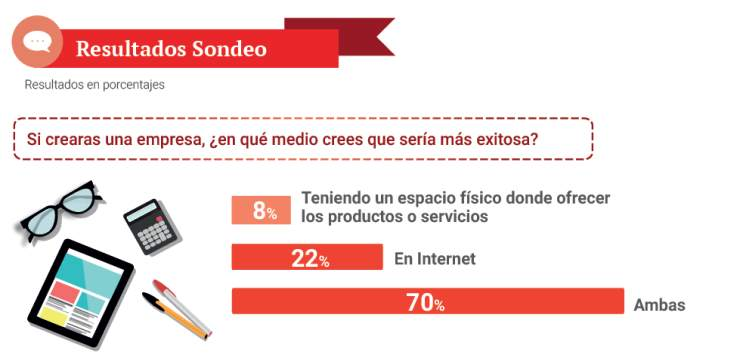 Infografia_emprendedores_DESTACADA.jpg