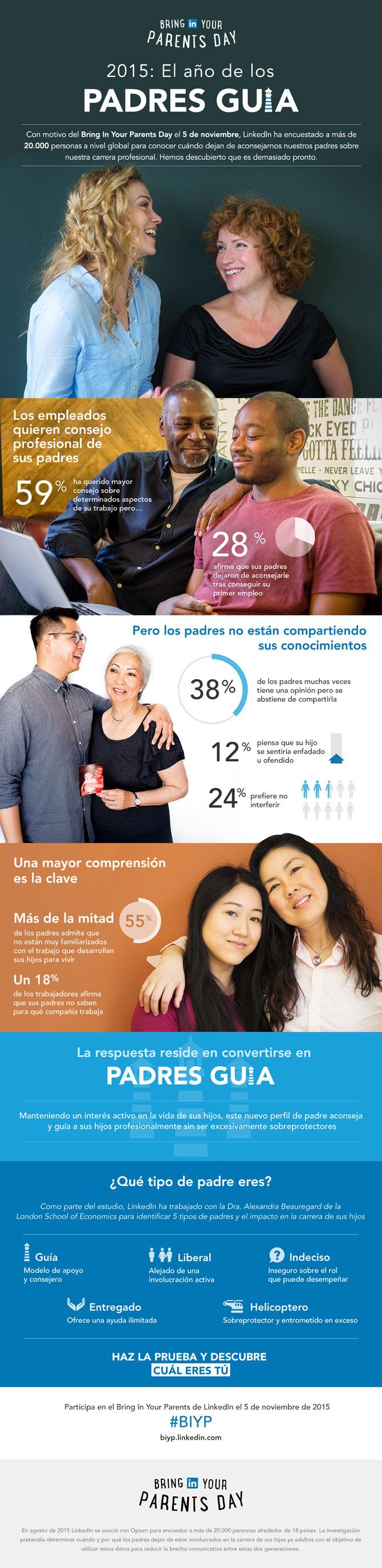 LinkedIn_BIYP_2015_Infografía