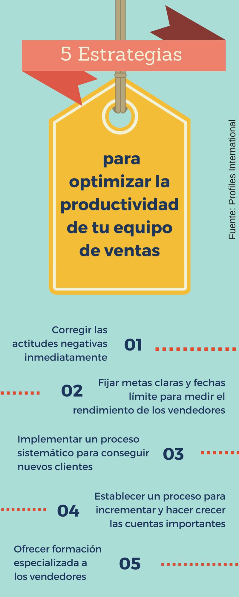 5 Herramientas para optimizar la productividad de tu equipo de ventas