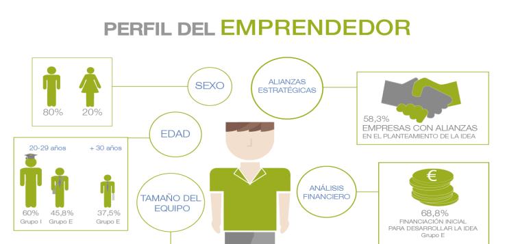 Infografia-emprendeTIC_dest.png