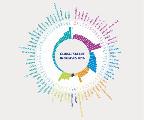 infografia_salarios_mundo-1.png