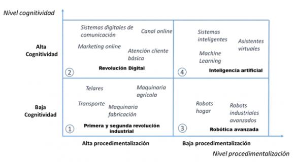 revolucion1