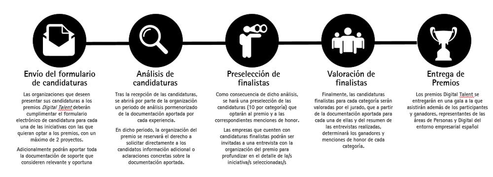 Accenture-Proceso-1