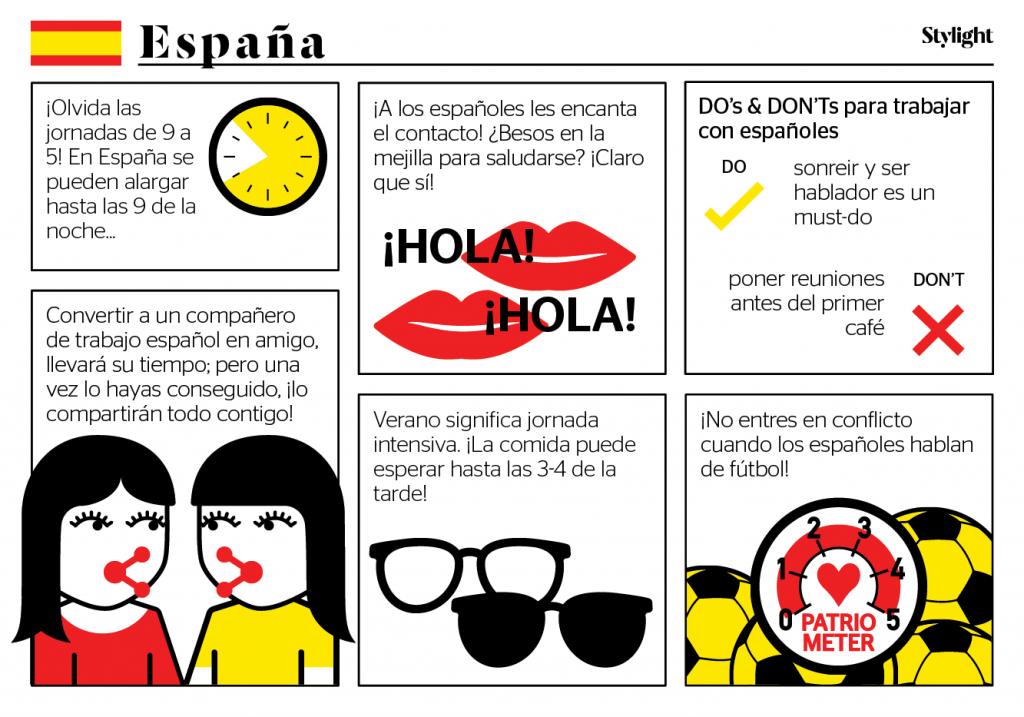 Stylight - Cómo trabajar con equipos internacionales - España