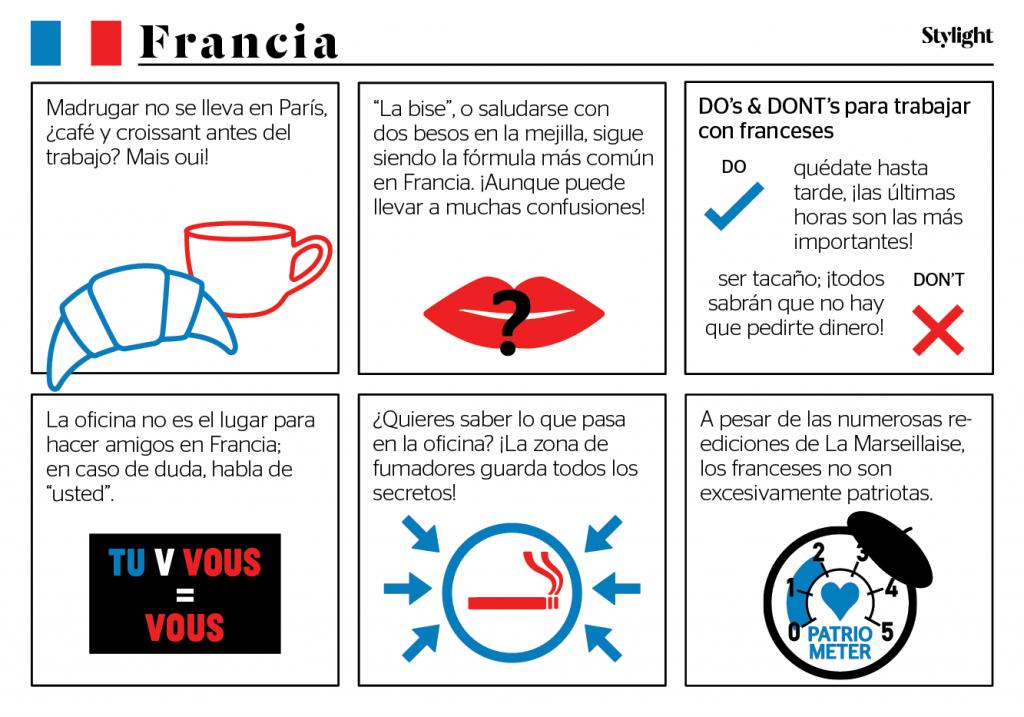 Stylight - Cómo trabajar con equipos internacionales - Francia