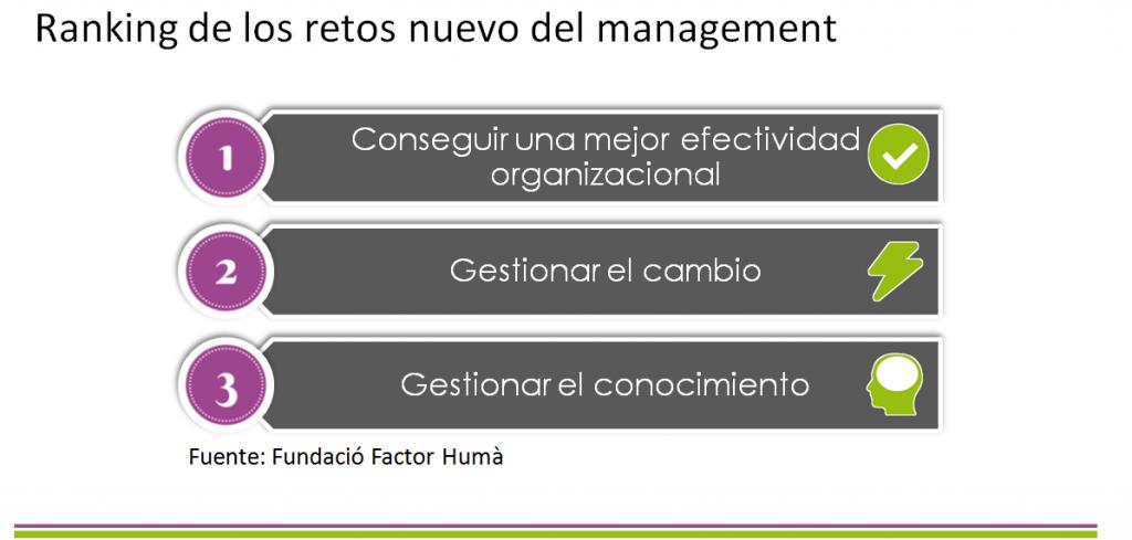 2_ranquing_reptes_nou_management_cat