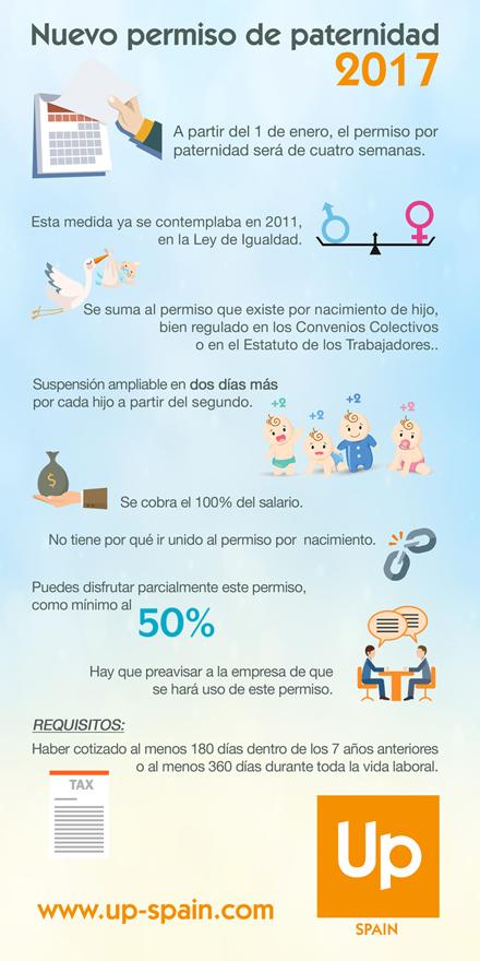 infografia permiso paternidad