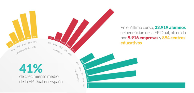 Infografia-SeDual-grafico-ok.jpg