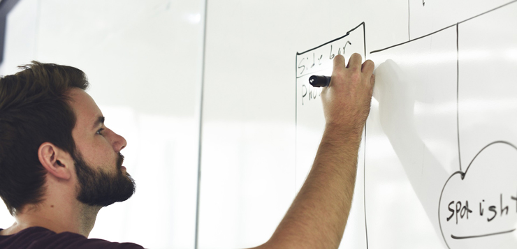 Los 5 beneficios de la formación corporativa