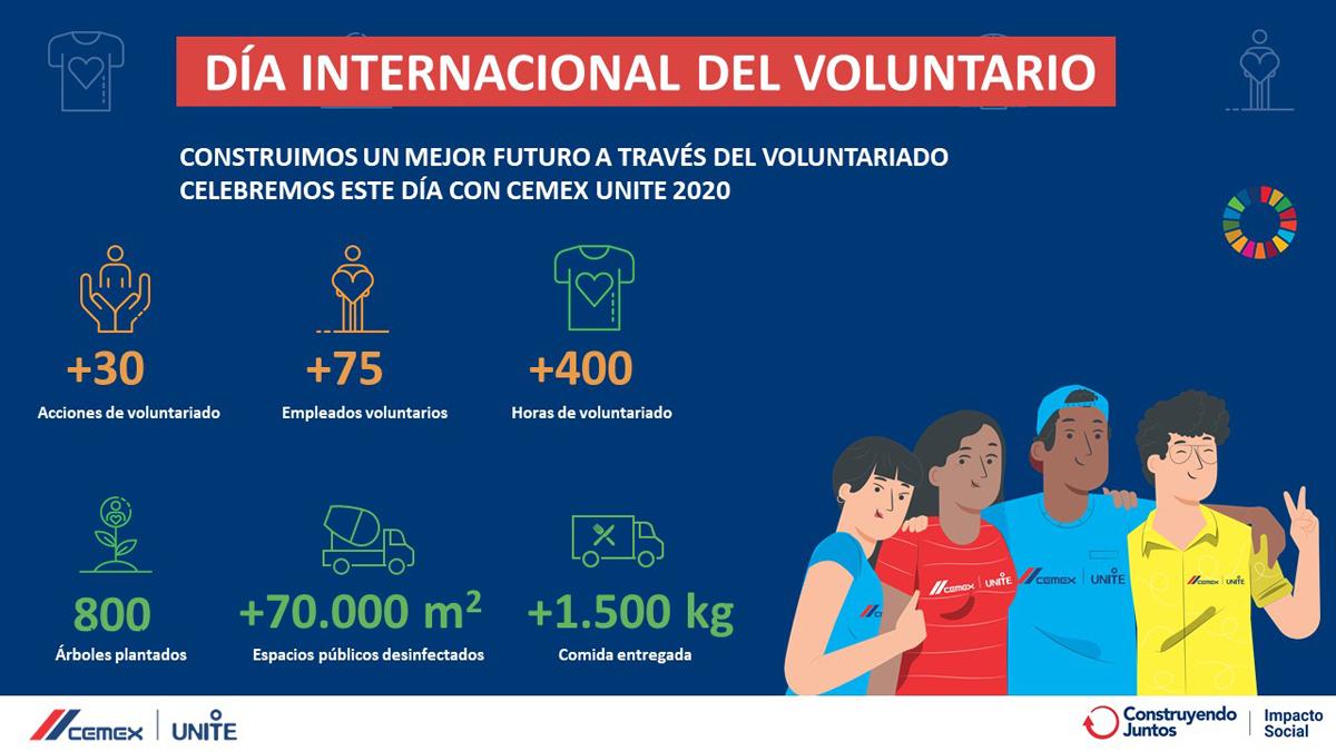 KPIs_International-Volunteer-Day-ESPAÑA.jpg
