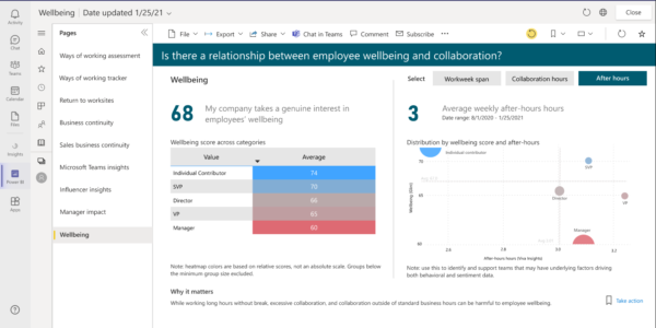 New-dashboard-featuring-data-from-Glint-and-Viva-Insights