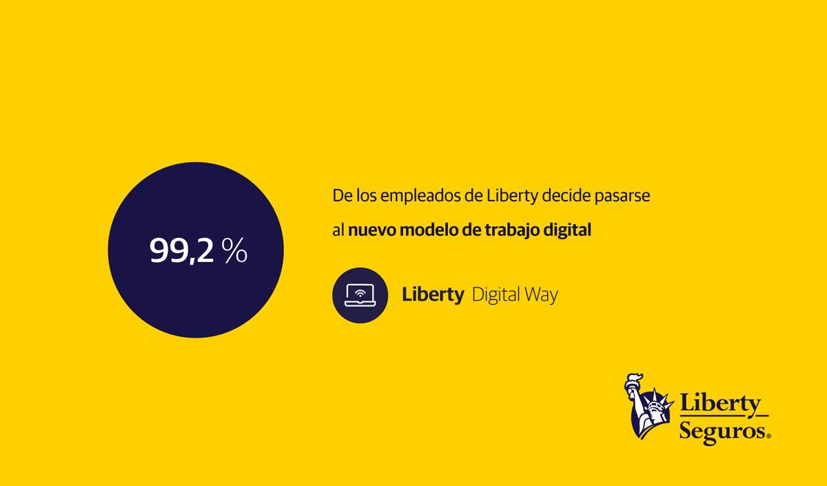 Liberty-Digital-Way_Acogida.png